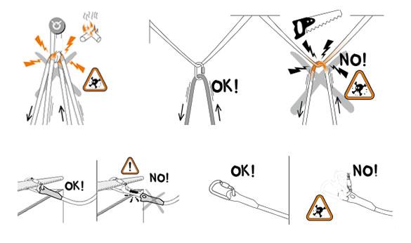 Verkeerd gebruik van touwen.