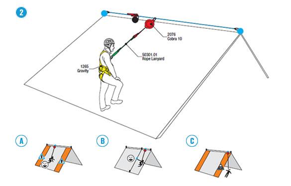 Positionering met vaste lijn aan horizontale leeflijn.