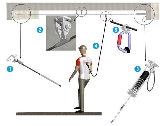 Instelbare positioneringslijn en horizontale leeflijn.